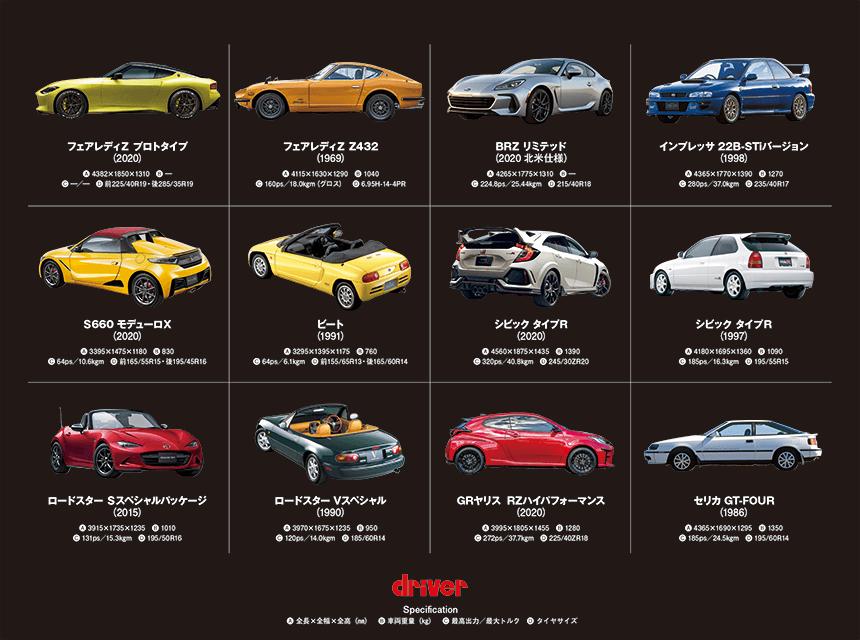 特別付録 新と旧「昂ぶる純血」 スポーツカーカレンダー2021 | ドライバー2021年2月号トピック画像